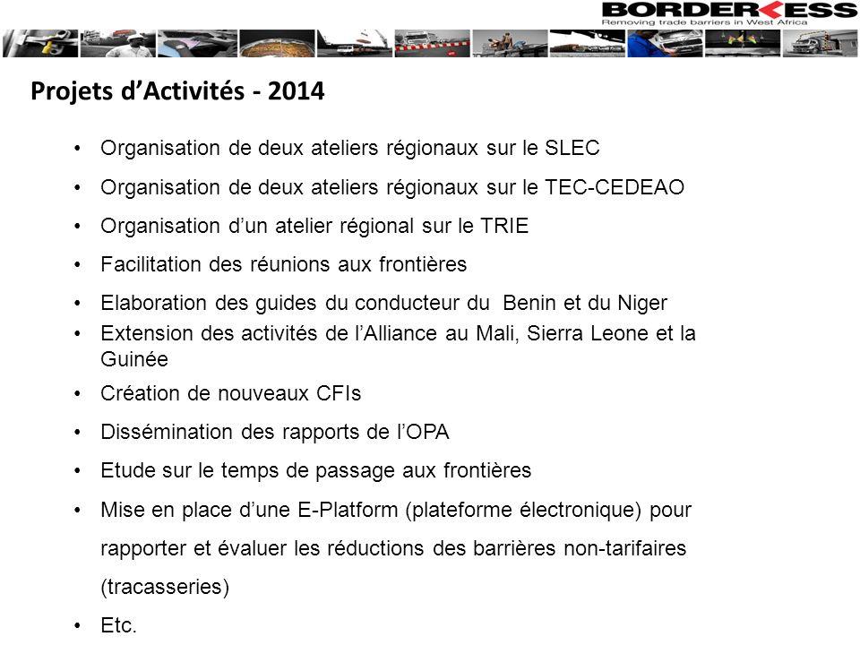 Projets dActivités - 2014 Organisation de deux ateliers régionaux sur le SLEC Organisation de deux ateliers régionaux sur le TEC-CEDEAO Organisation dun atelier régional sur le TRIE Facilitation des réunions aux frontières Elaboration des guides du conducteur du Benin et du Niger Extension des activités de lAlliance au Mali, Sierra Leone et la Guinée Création de nouveaux CFIs Dissémination des rapports de lOPA Etude sur le temps de passage aux frontières Mise en place dune E-Platform (plateforme électronique) pour rapporter et évaluer les réductions des barrières non-tarifaires (tracasseries) Etc.