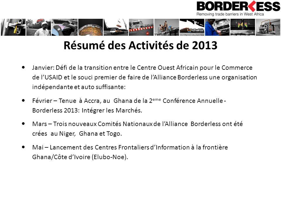 Borderless 2013 Conference Recommendations RecommandationsActivités ProposéesEtat de mise en œuvre 7.