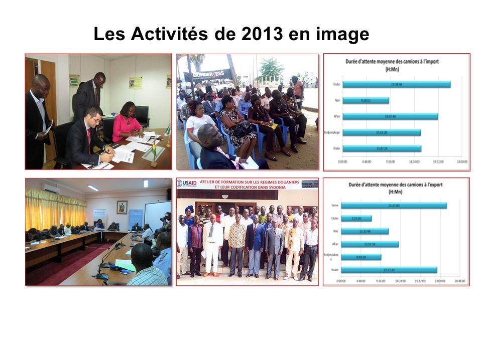 Les Activités de 2013 en image