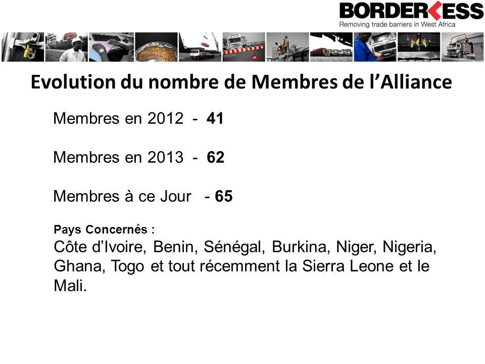 Evolution du nombre de Membres de lAlliance Membres en 2012 - 41 Membres en 2013 - 62 Membres à ce Jour - 65 Pays Concernés : Côte dIvoire, Benin, Sénégal, Burkina, Niger, Nigeria, Ghana, Togo et tout récemment la Sierra Leone et le Mali.