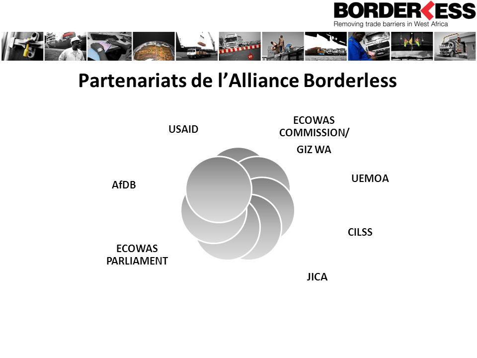 Partenariats de lAlliance Borderless USAID ECOWAS COMMISSION/ GIZ WA ECOWAS PARLIAMENT CILSS UEMOA AfDB JICA