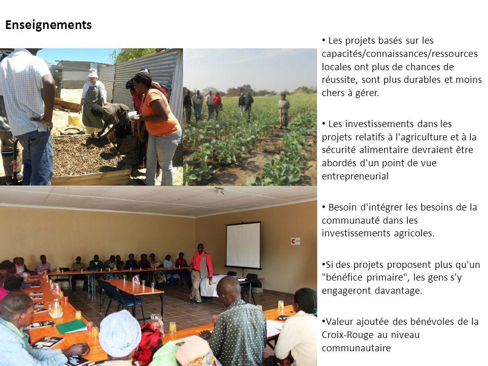 Enseignements Les projets basés sur les capacités/connaissances/ressources locales ont plus de chances de réussite, sont plus durables et moins chers à gérer.