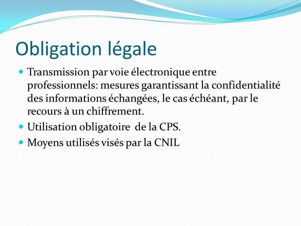 Obligation légale Transmission par voie électronique entre professionnels: mesures garantissant la confidentialité des informations échangées, le cas