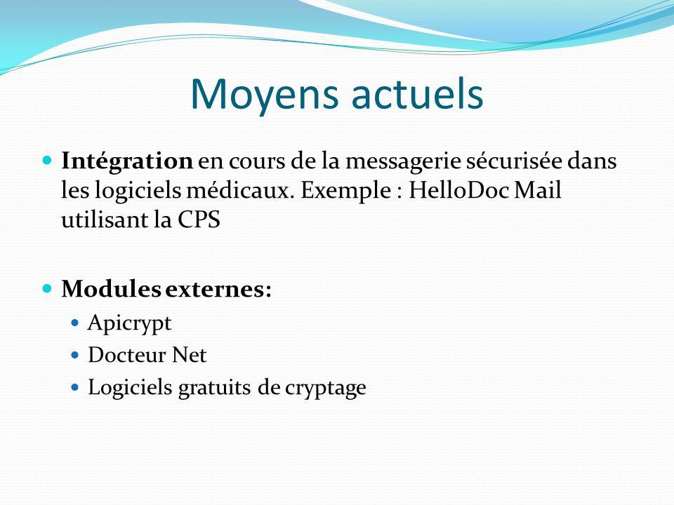 Moyens actuels Intégration en cours de la messagerie sécurisée dans les logiciels médicaux. Exemple : HelloDoc Mail utilisant la CPS Modules externes: