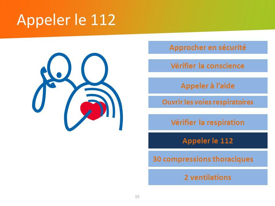 Appeler le 112 15 Approcher en sécurité Vérifier la respiration Appeler le 112 30 compressions thoraciques 2 ventilations Vérifier la conscience Ouvri