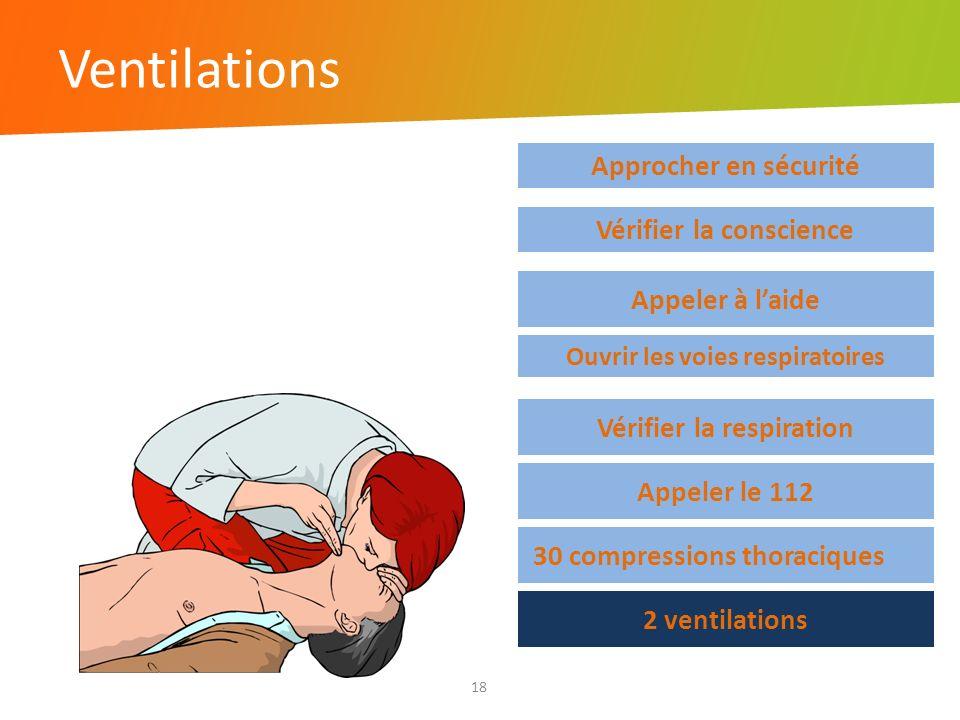 Ventilations 18 Approcher en sécurité Vérifier la respiration Appeler le 112 30 compressions thoraciques 2 ventilations Vérifier la conscience Ouvrir