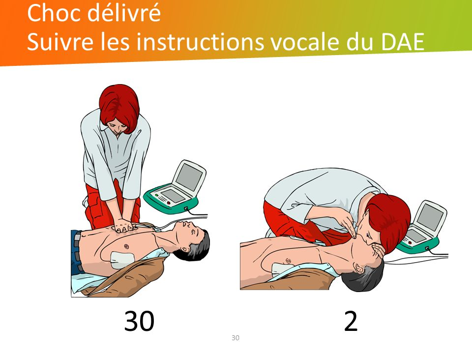 Choc délivré Suivre les instructions vocale du DAE 30 30 2
