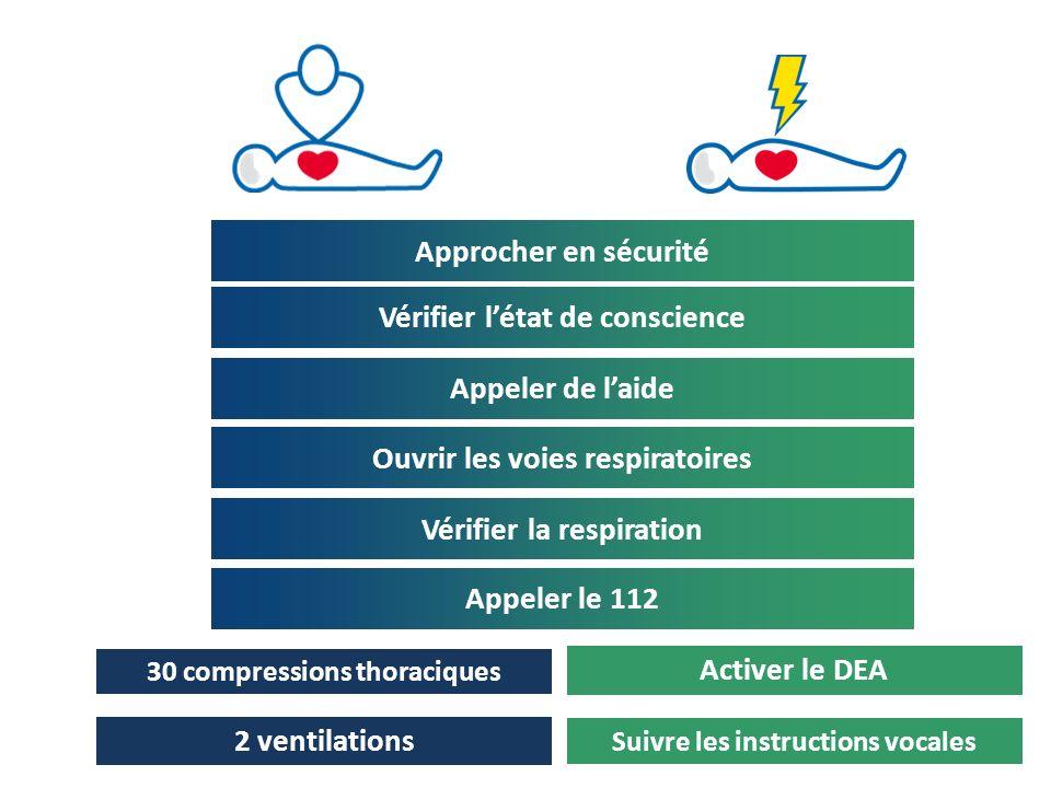 34 Appeler le 112 Vérifier la respiration Ouvrir les voies respiratoires Appeler de laide Vérifier létat de conscience Approcher en sécurité 30 compre