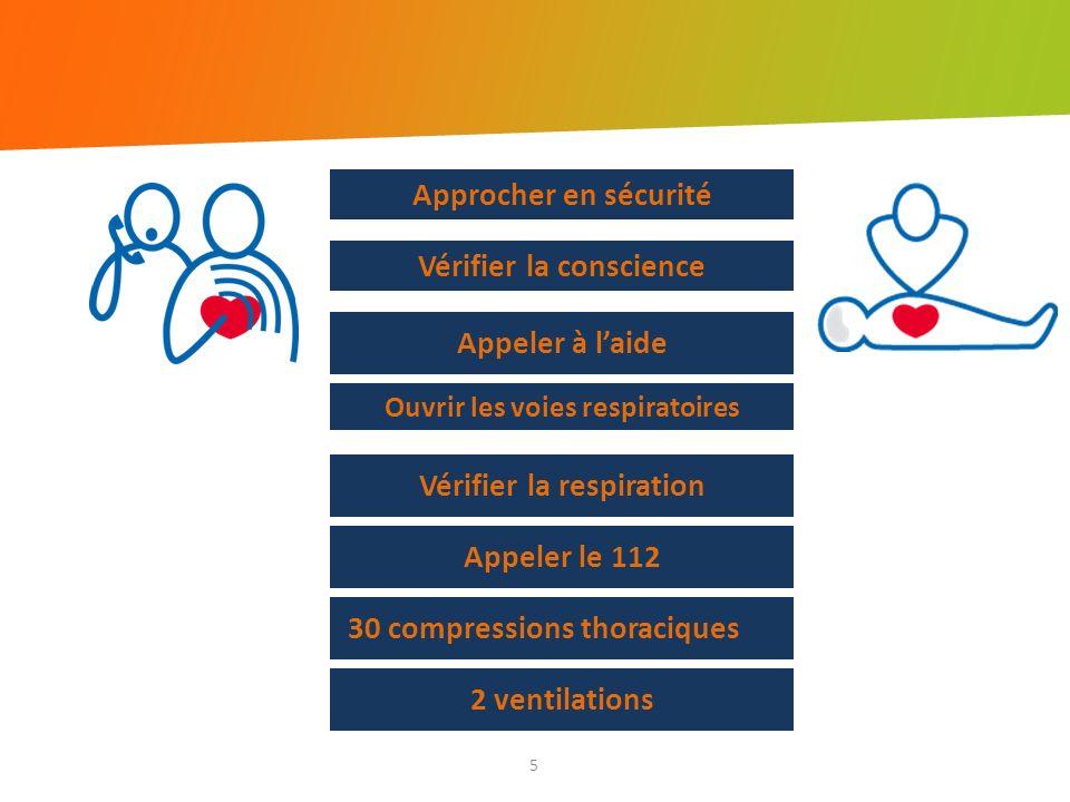 Approcher en sécurité 6 Vérifier la respiration Appeler le 112 30 compressions thoraciques 2 ventilations Vérifier la conscience Ouvrir les voies respiratoires Appeler à laide Pour...