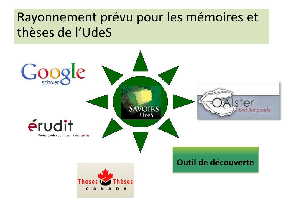 Outil de découverte Rayonnement prévu pour les mémoires et thèses de lUdeS
