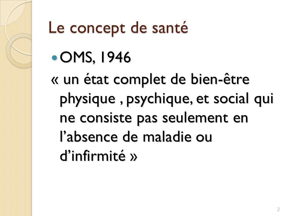 Le concept de santé OMS, 1946 OMS, 1946 « un état complet de bien-être physique, psychique, et social qui ne consiste pas seulement en labsence de maladie ou dinfirmité » 2