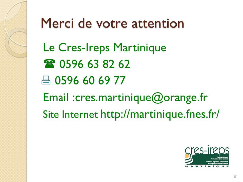 Merci de votre attention Le Cres-Ireps Martinique 0596 63 82 62 0596 60 69 77 Email :cres.martinique@orange.fr Site Internet http://martinique.fnes.fr