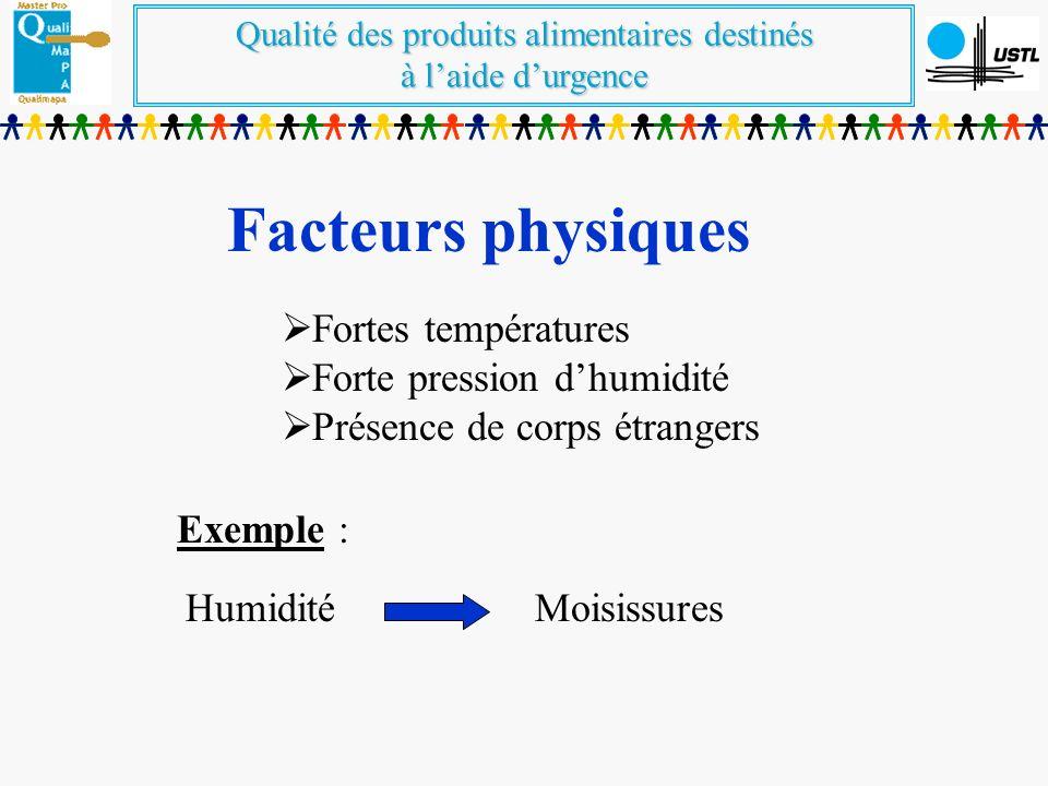 Qualité des produits alimentaires destinés à laide durgence Facteurs physiques Fortes températures Forte pression dhumidité Présence de corps étrangers Exemple : HumiditéMoisissures