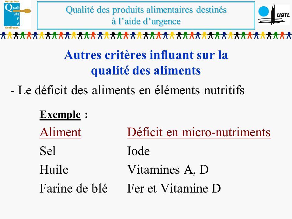 Qualité des produits alimentaires destinés à laide durgence Autres critères influant sur la qualité des aliments - Le déficit des aliments en éléments nutritifs Exemple : Aliment Déficit en micro-nutriments SelIode HuileVitamines A, D Farine de bléFer et Vitamine D
