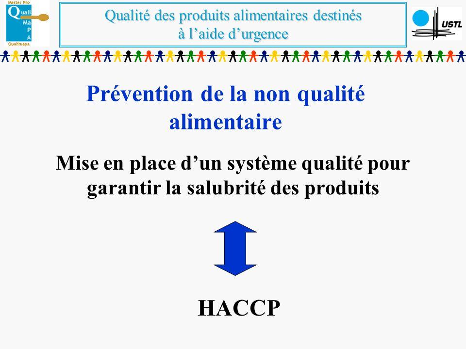 Qualité des produits alimentaires destinés à laide durgence Prévention de la non qualité alimentaire Mise en place dun système qualité pour garantir la salubrité des produits HACCP