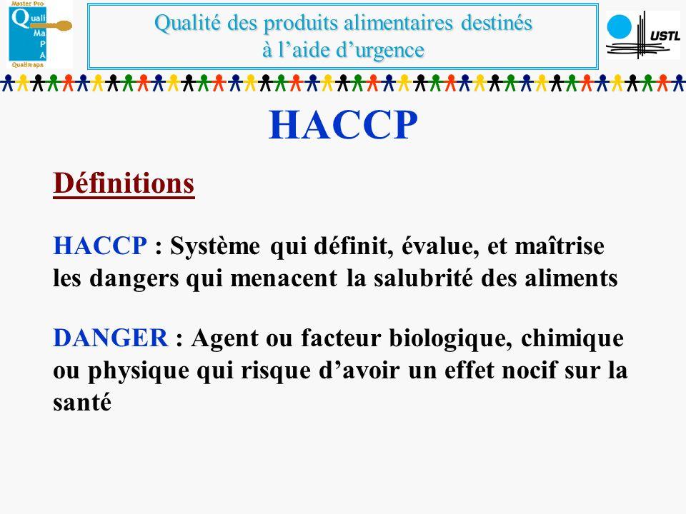 Qualité des produits alimentaires destinés à laide durgence HACCP Définitions HACCP : Système qui définit, évalue, et maîtrise les dangers qui menacent la salubrité des aliments DANGER : Agent ou facteur biologique, chimique ou physique qui risque davoir un effet nocif sur la santé