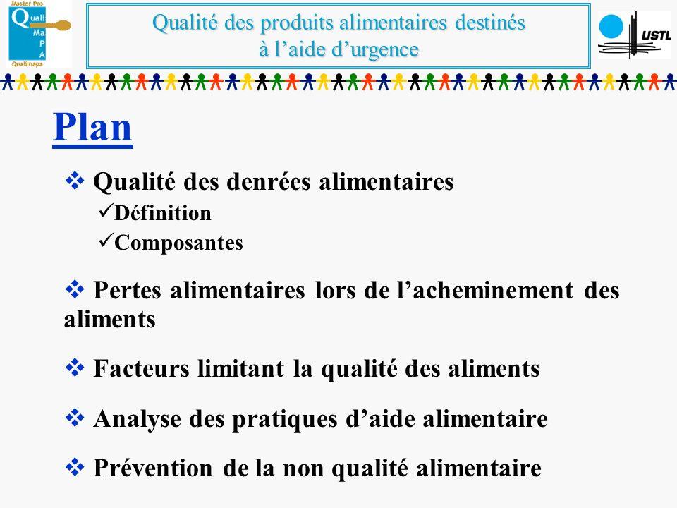 Qualité des produits alimentaires destinés à laide durgence Plan Qualité des denrées alimentaires Définition Composantes Pertes alimentaires lors de l
