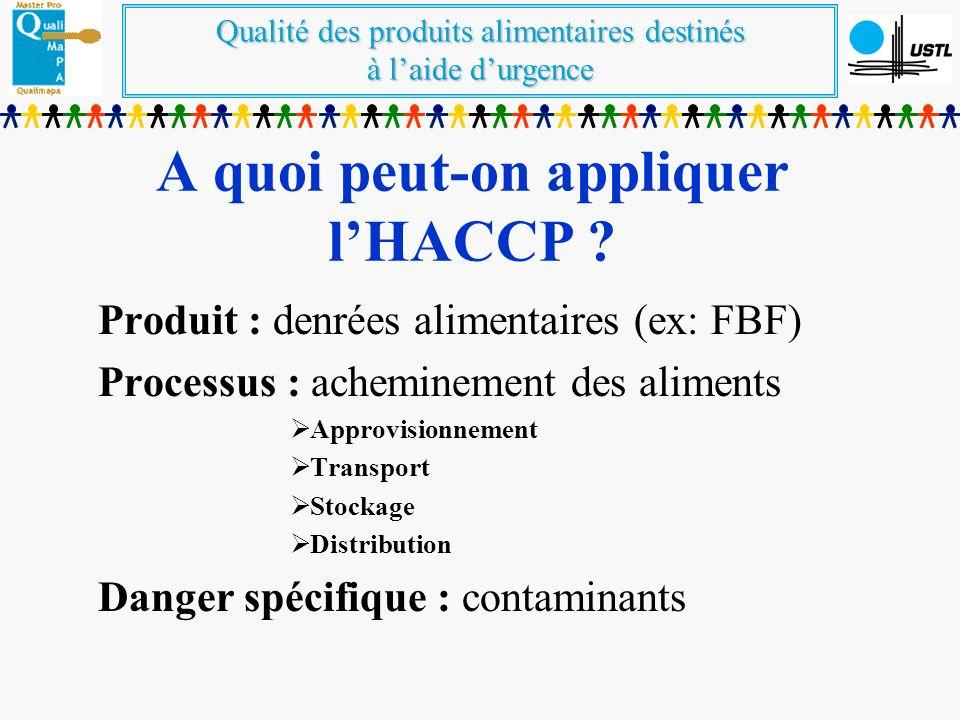 Qualité des produits alimentaires destinés à laide durgence A quoi peut-on appliquer lHACCP ? Produit : denrées alimentaires (ex: FBF) Processus : ach
