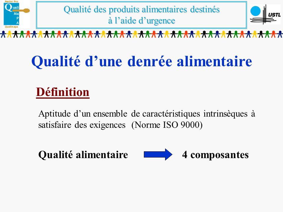 Qualité des produits alimentaires destinés à laide durgence Qualité dune denrée alimentaire Définition Aptitude dun ensemble de caractéristiques intrinsèques à satisfaire des exigences (Norme ISO 9000) Qualité alimentaire4 composantes