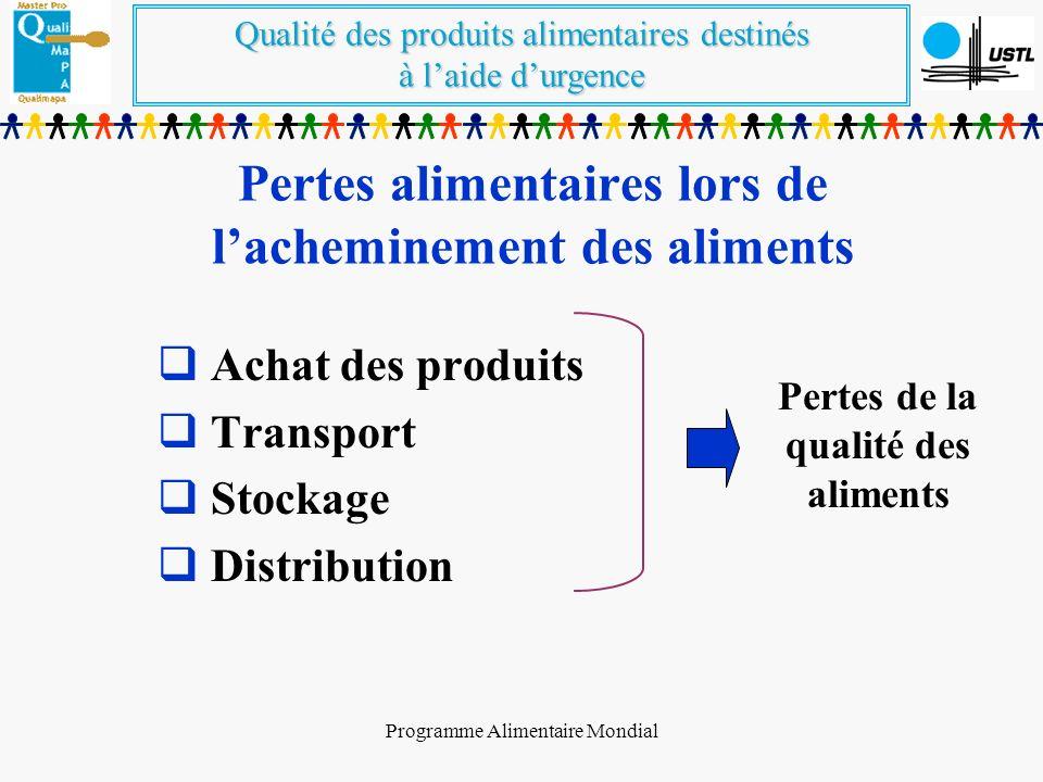 Qualité des produits alimentaires destinés à laide durgence Programme Alimentaire Mondial Pertes alimentaires lors de lacheminement des aliments Achat des produits Transport Stockage Distribution Pertes de la qualité des aliments