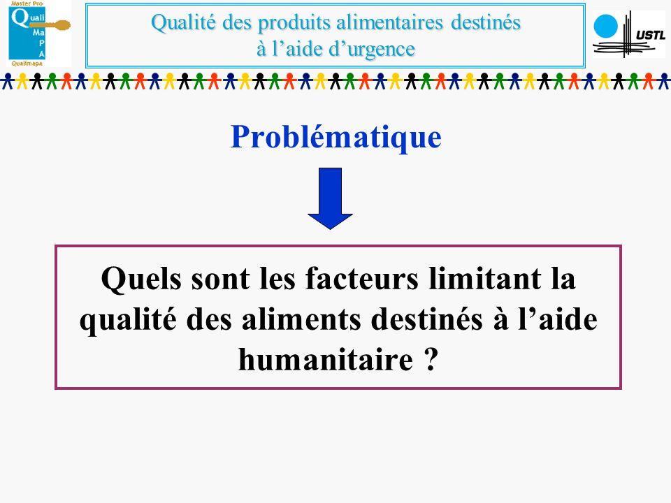 Qualité des produits alimentaires destinés à laide durgence Quels sont les facteurs limitant la qualité des aliments destinés à laide humanitaire ? Pr