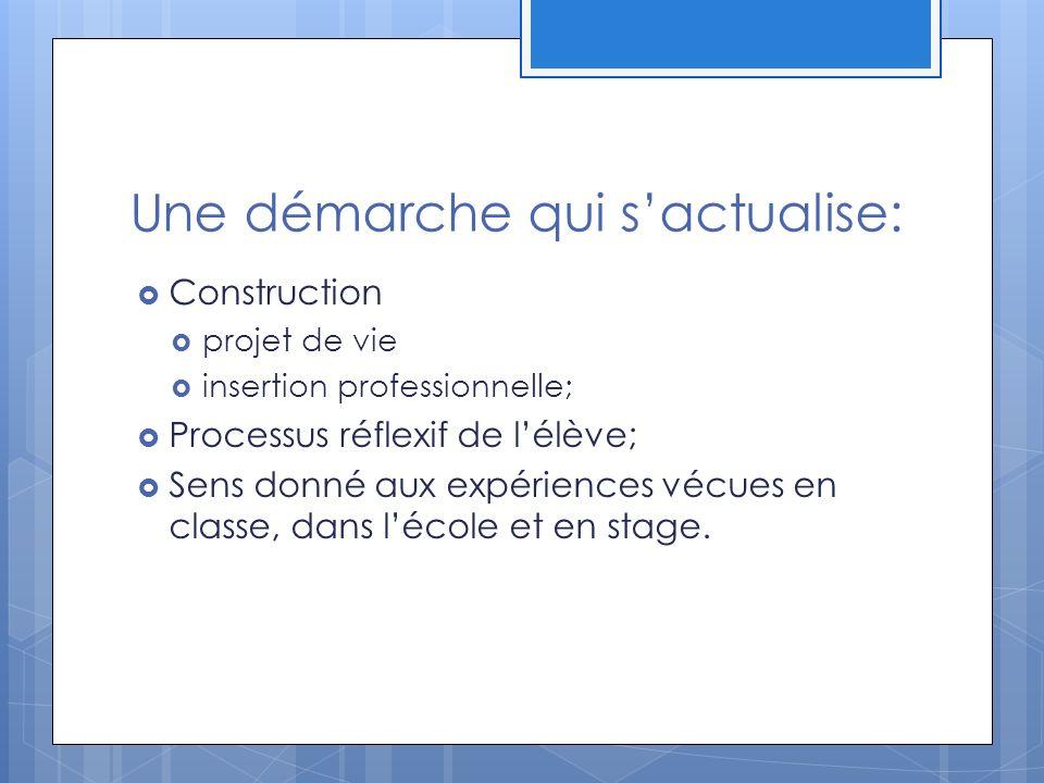 Une démarche qui sactualise: Construction projet de vie insertion professionnelle; Processus réflexif de lélève; Sens donné aux expériences vécues en classe, dans lécole et en stage.