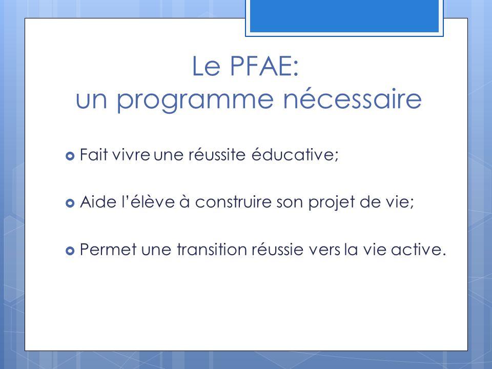 Le PFAE: un programme nécessaire Fait vivre une réussite éducative; Aide lélève à construire son projet de vie; Permet une transition réussie vers la vie active.