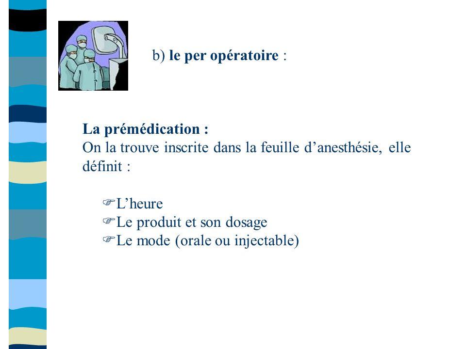b) le per opératoire : La prémédication : On la trouve inscrite dans la feuille danesthésie, elle définit : Lheure Le produit et son dosage Le mode (o
