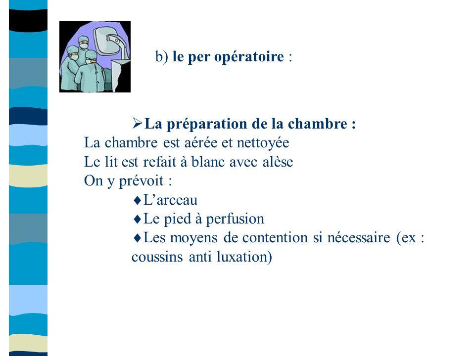 b) le per opératoire : La préparation de la chambre : La chambre est aérée et nettoyée Le lit est refait à blanc avec alèse On y prévoit : Larceau Le