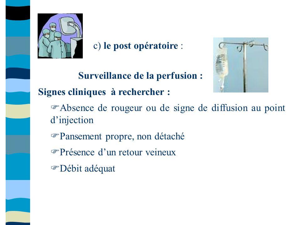 Surveillance de la perfusion : Signes cliniques à rechercher : Absence de rougeur ou de signe de diffusion au point dinjection Pansement propre, non d