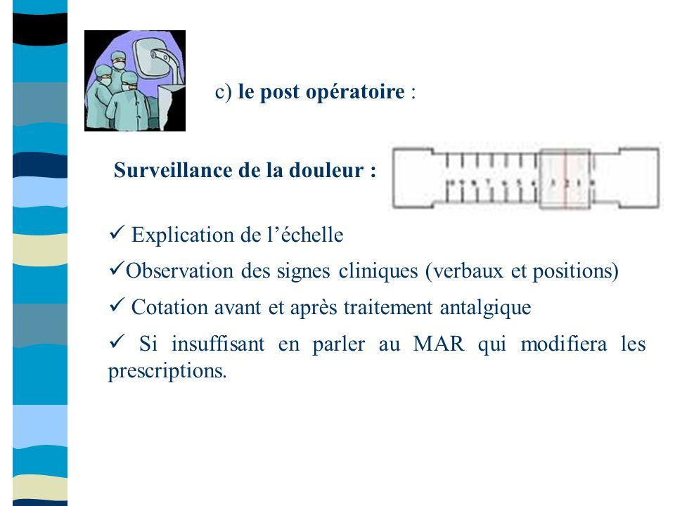 c) le post opératoire : Explication de léchelle Observation des signes cliniques (verbaux et positions) Cotation avant et après traitement antalgique
