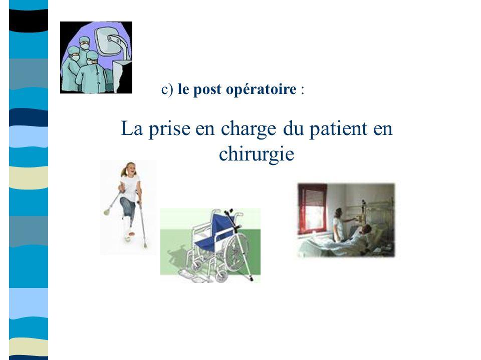 c) le post opératoire : La prise en charge du patient en chirurgie