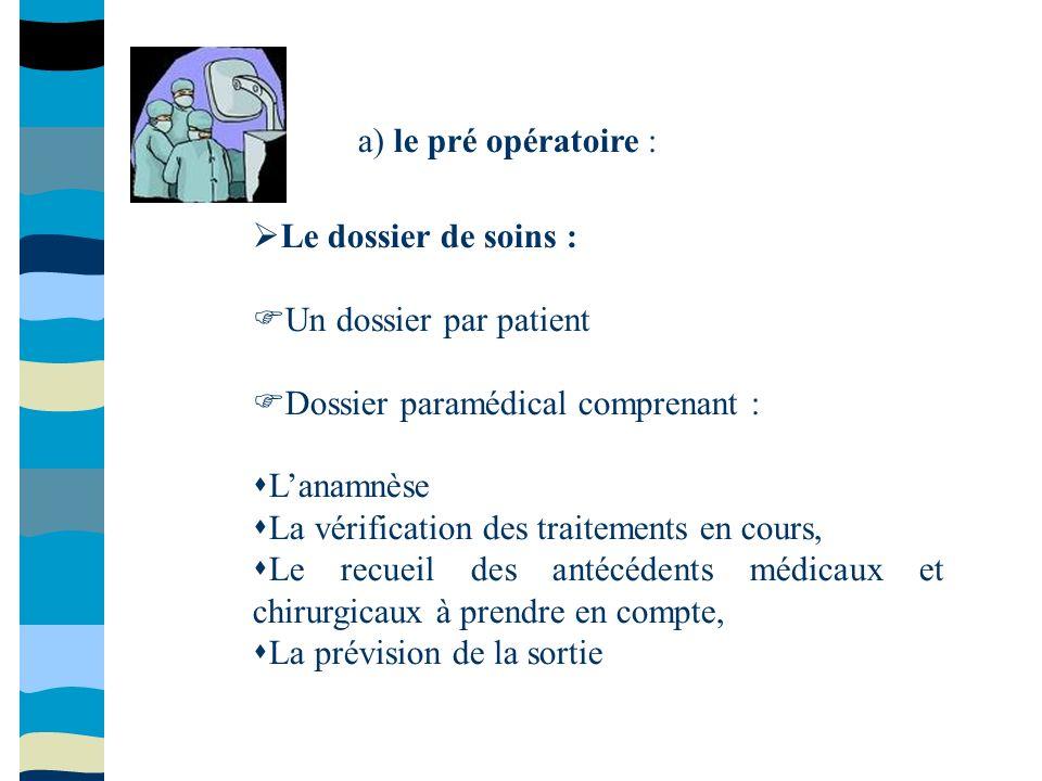 a) le pré opératoire : Le dossier de soins : Un dossier par patient Dossier paramédical comprenant : Lanamnèse La vérification des traitements en cour