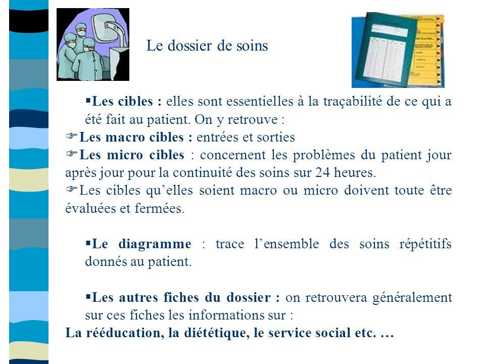 Le dossier de soins Les cibles : elles sont essentielles à la traçabilité de ce qui a été fait au patient. On y retrouve : Les macro cibles : entrées