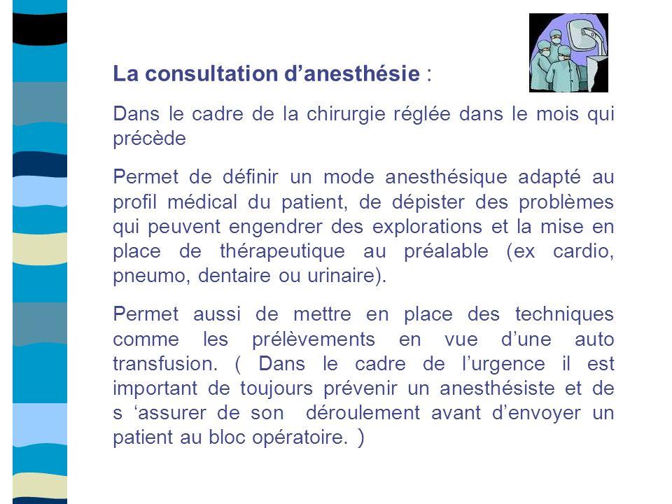 La consultation danesthésie : Dans le cadre de la chirurgie réglée dans le mois qui précède Permet de définir un mode anesthésique adapté au profil mé
