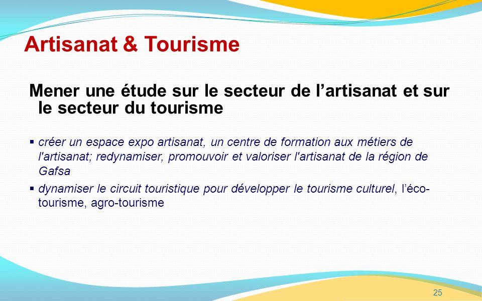 25 Artisanat & Tourisme Mener une étude sur le secteur de lartisanat et sur le secteur du tourisme créer un espace expo artisanat, un centre de formation aux métiers de l artisanat; redynamiser, promouvoir et valoriser l artisanat de la région de Gafsa dynamiser le circuit touristique pour développer le tourisme culturel, léco- tourisme, agro-tourisme