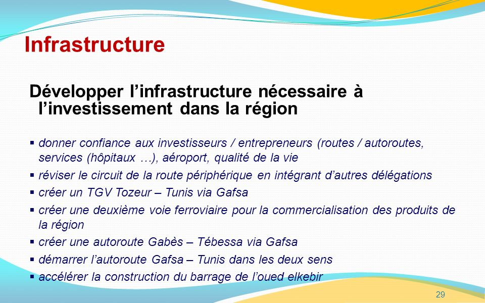 29 Infrastructure Développer linfrastructure nécessaire à linvestissement dans la région donner confiance aux investisseurs / entrepreneurs (routes / autoroutes, services (hôpitaux …), aéroport, qualité de la vie réviser le circuit de la route périphérique en intégrant dautres délégations créer un TGV Tozeur – Tunis via Gafsa créer une deuxième voie ferroviaire pour la commercialisation des produits de la région créer une autoroute Gabès – Tébessa via Gafsa démarrer lautoroute Gafsa – Tunis dans les deux sens accélérer la construction du barrage de loued elkebir