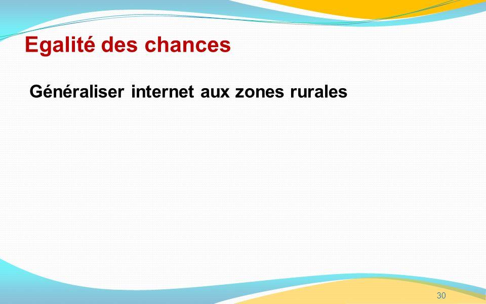30 Egalité des chances Généraliser internet aux zones rurales