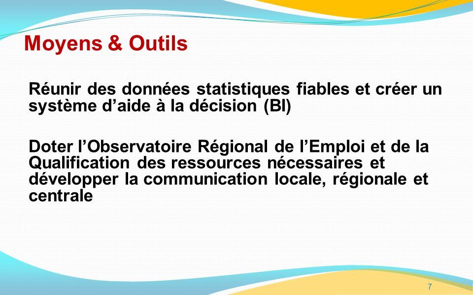 7 Moyens & Outils Réunir des données statistiques fiables et créer un système daide à la décision (BI) Doter lObservatoire Régional de lEmploi et de la Qualification des ressources nécessaires et développer la communication locale, régionale et centrale
