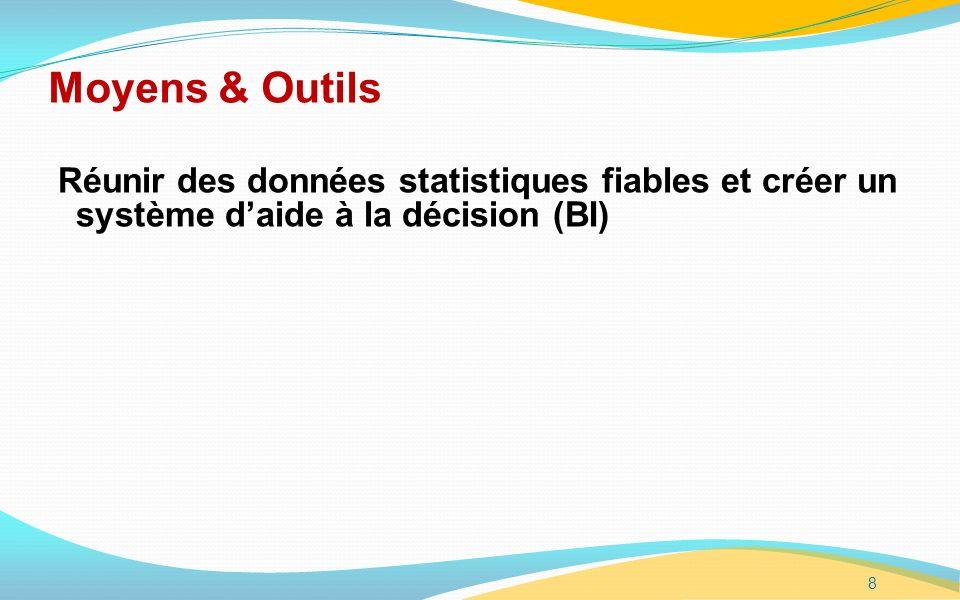 8 Moyens & Outils Réunir des données statistiques fiables et créer un système daide à la décision (BI)