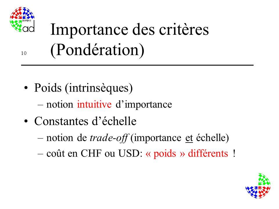10 Importance des critères (Pondération) Poids (intrinsèques) –notion intuitive dimportance Constantes déchelle –notion de trade-off (importance et échelle) –coût en CHF ou USD: « poids » différents !