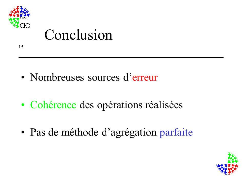15 Conclusion Nombreuses sources derreur Cohérence des opérations réalisées Pas de méthode dagrégation parfaite