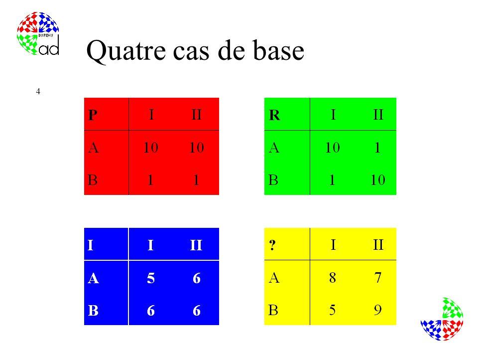 4 Quatre cas de base
