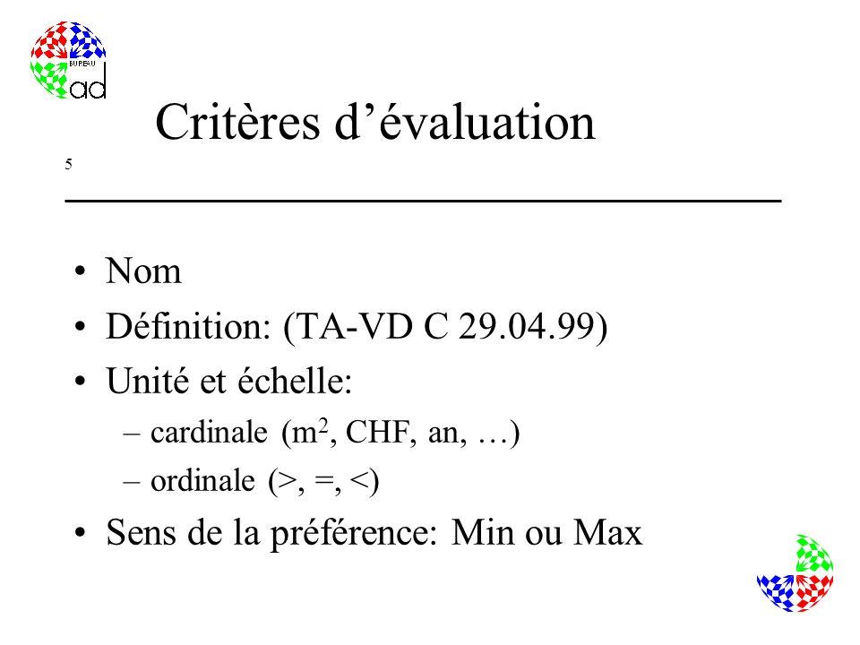 5 Critères dévaluation Nom Définition: (TA-VD C 29.04.99) Unité et échelle: –cardinale (m 2, CHF, an, …) –ordinale (>, =, <) Sens de la préférence: Min ou Max