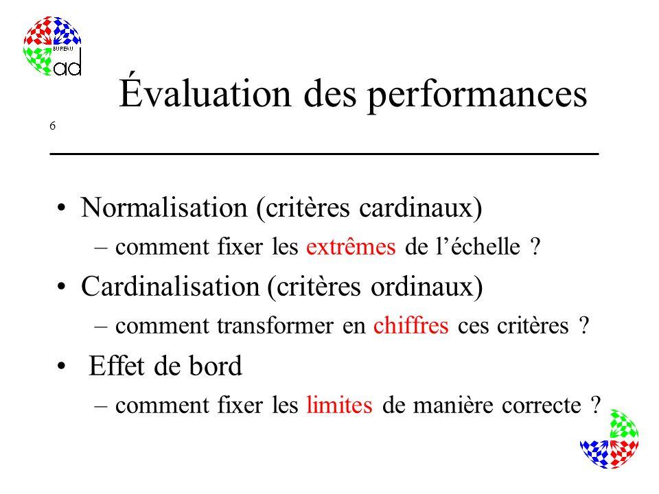 6 Évaluation des performances Normalisation (critères cardinaux) –comment fixer les extrêmes de léchelle .
