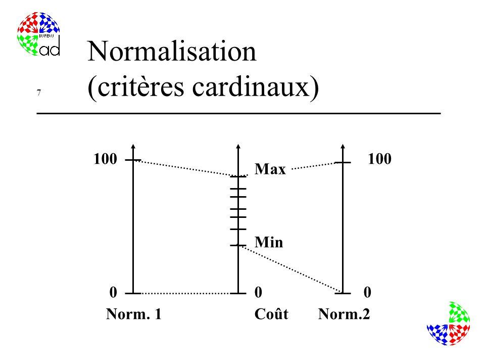 8 Cardinalisation (critères ordinaux) Évaluation directe (expertise) –Valeurs numériques très discutables Cardinalisation (Macbeth) –Évaluation verbale des différences de performances –Transformation numérique fiable –Intervalle de valeurs numériques