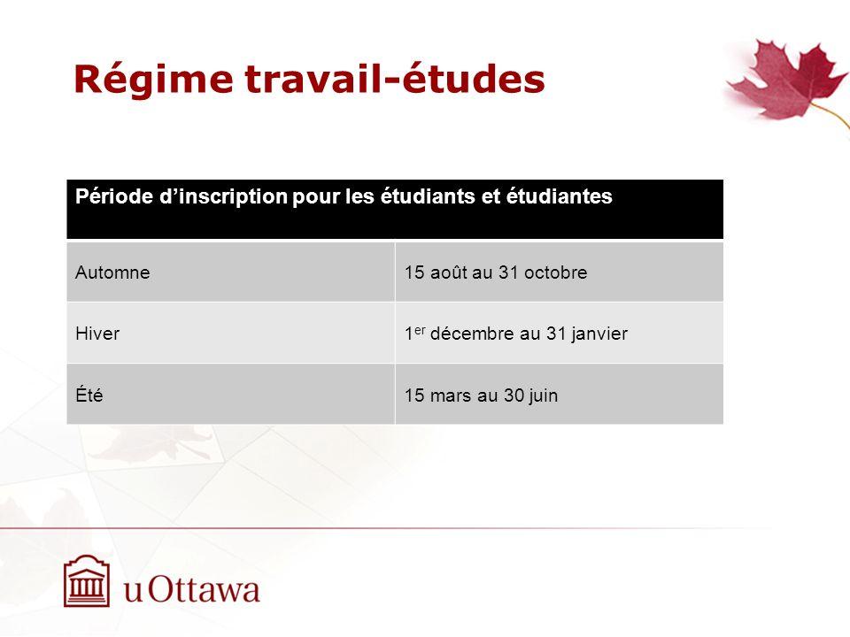 Régime travail-études Période dinscription pour les étudiants et étudiantes Automne15 août au 31 octobre Hiver1 er décembre au 31 janvier Été15 mars au 30 juin