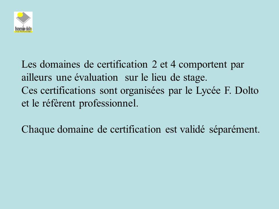 Les domaines de certification 2 et 4 comportent par ailleurs une évaluation sur le lieu de stage.