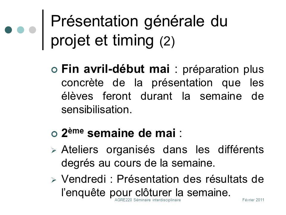 Présentation générale du projet et timing (2) Fin avril-début mai : préparation plus concrète de la présentation que les élèves feront durant la semai