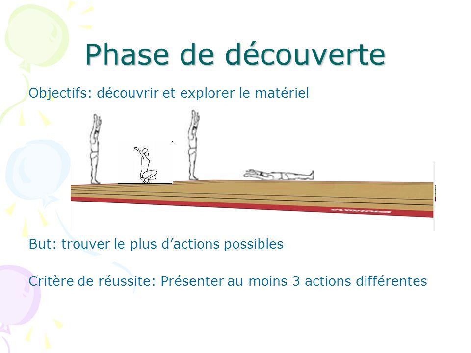 Phase de découverte Objectifs: découvrir et explorer le matériel But: trouver le plus dactions possibles Critère de réussite: Présenter au moins 3 act